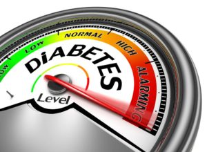 Diabetes Awareness Month